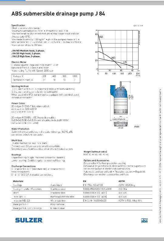 Submersible pump 4