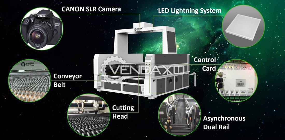 Enersafe Laser Cutting Machine With Top Canon Camera for All Fabric Cutting - 150W, 2019 Model